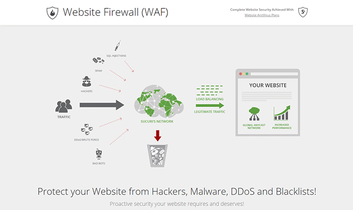 Protecting your website just got better